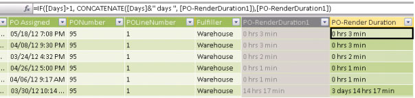 PowerPivot Window and DAX for showing time between PO and Rendering