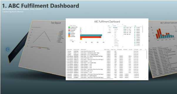 The Lucerne Publishing fulfillment report in presented in Power View for SharePoint.